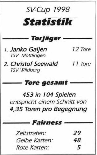 1998-17