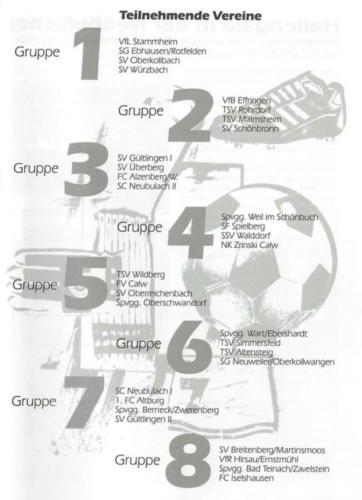 03 Teams