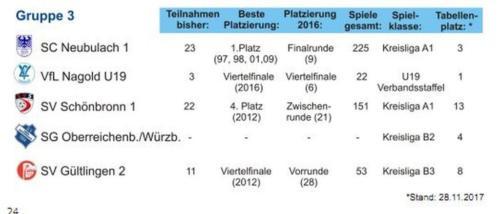 03 Teams1 (1)
