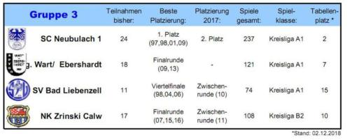 03 Teams1 (1) (1)