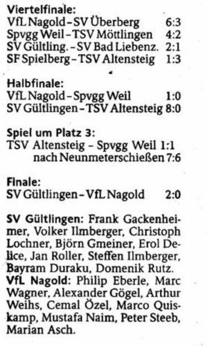 11 Schwabo Nach 4-2