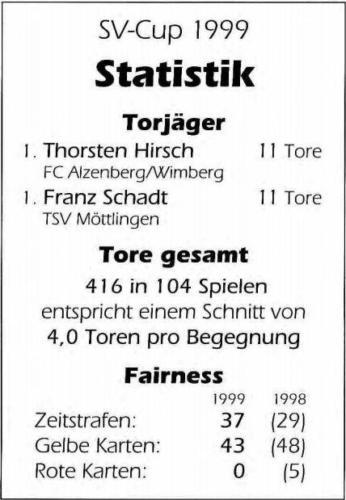 1999-04