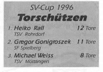 Torscützen1996